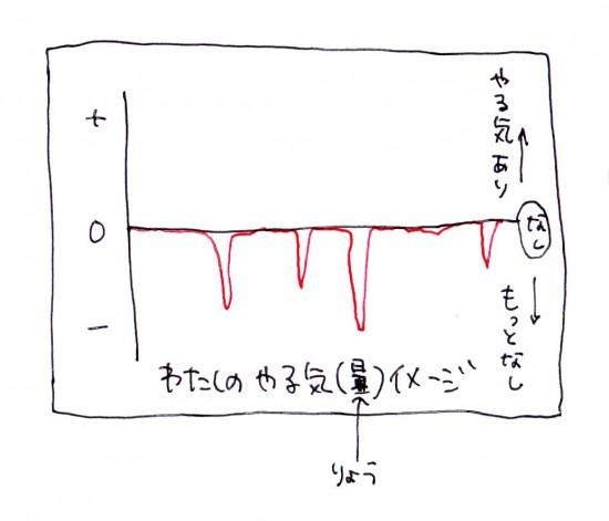 yarukisagashi_001_002
